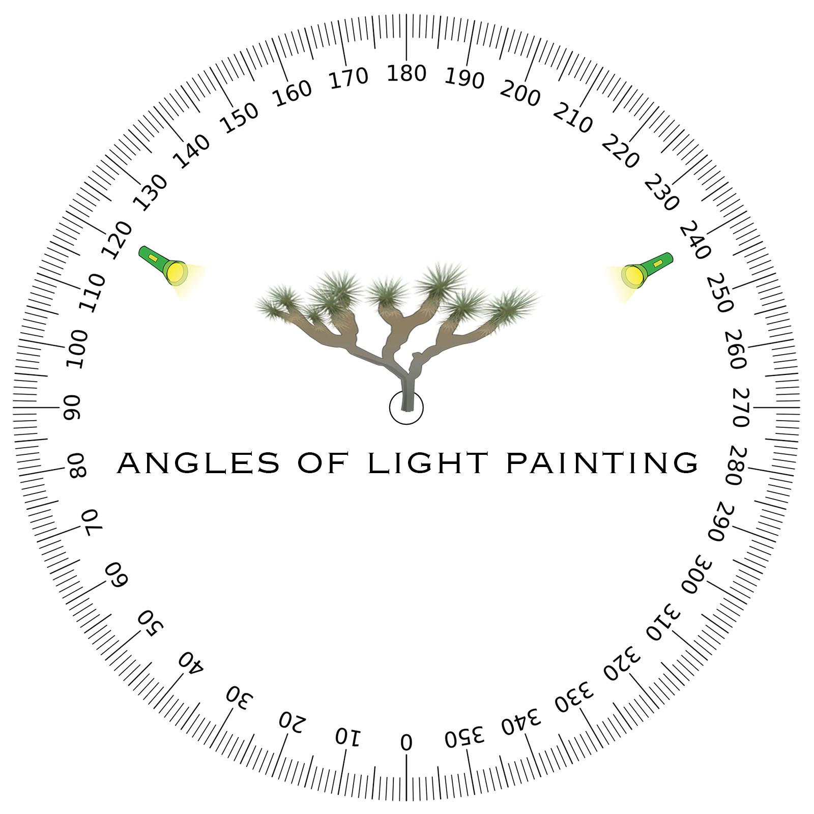 angles of light painting-joshua tree 2021-03 120-degrees-white